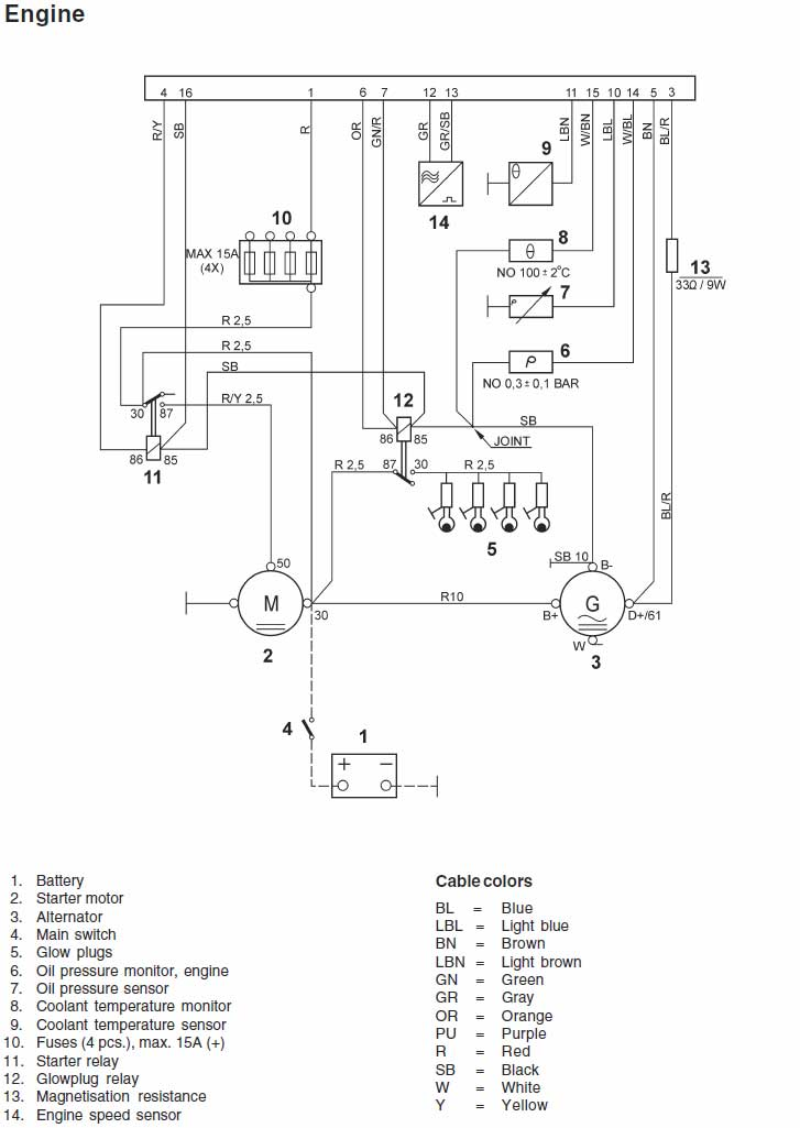 kubota rtv 1100 fuse box kubota fuel pump wiring diagram