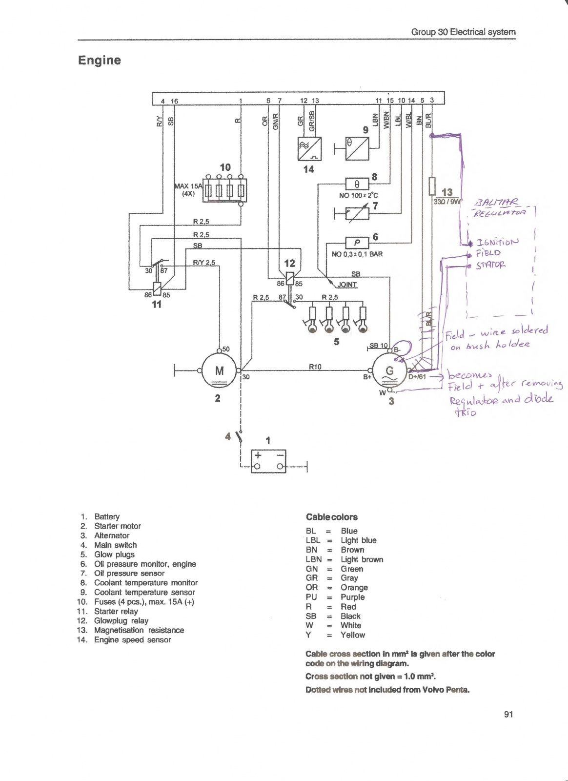 volvo penta tach wiring diagram  u2022 wiring diagram for free