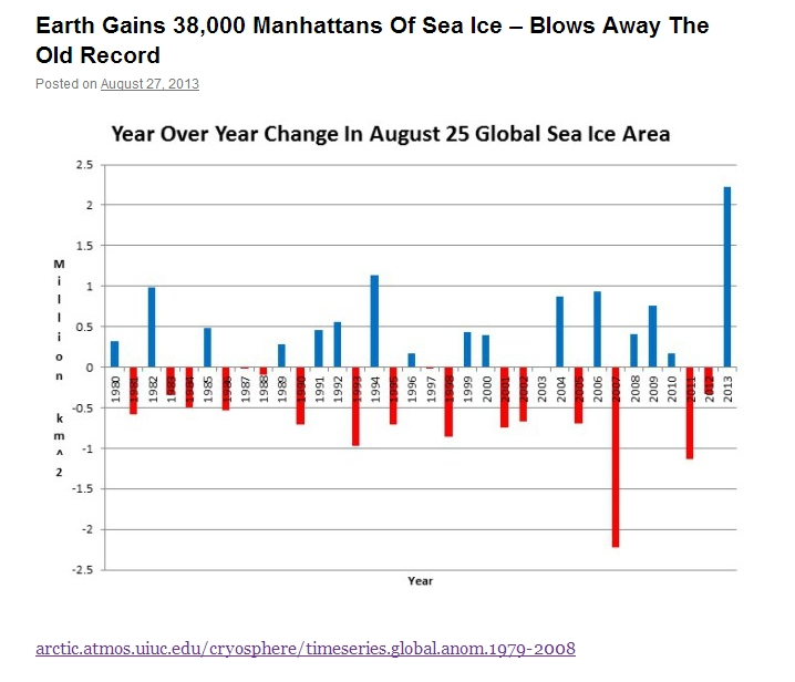 Click image for larger version  Name:sea ice.jpg Views:35 Size:143.6 KB ID:66367