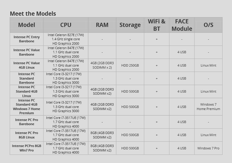Click image for larger version  Name:Intense PC Options.png Views:89 Size:30.3 KB ID:67122