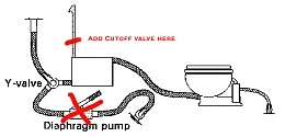 Click image for larger version  Name:Head_plumbing.jpg Views:518 Size:48.6 KB ID:6915