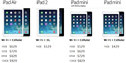 Click image for larger version  Name:Ipad.jpg Views:162 Size:83.2 KB ID:70489