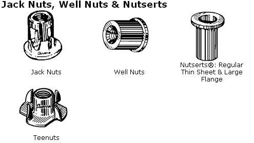 Click image for larger version  Name:jack_nuts_well_nuts_nutserts.jpg Views:497 Size:27.7 KB ID:70509