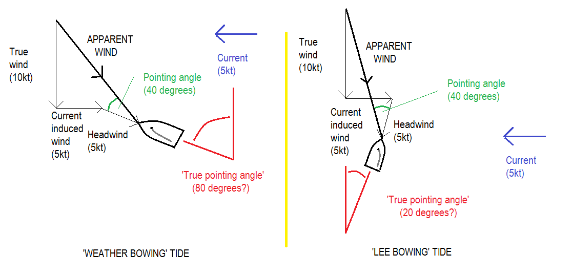 Click image for larger version  Name:Lee Bow Effect.png Views:43 Size:30.0 KB ID:70551