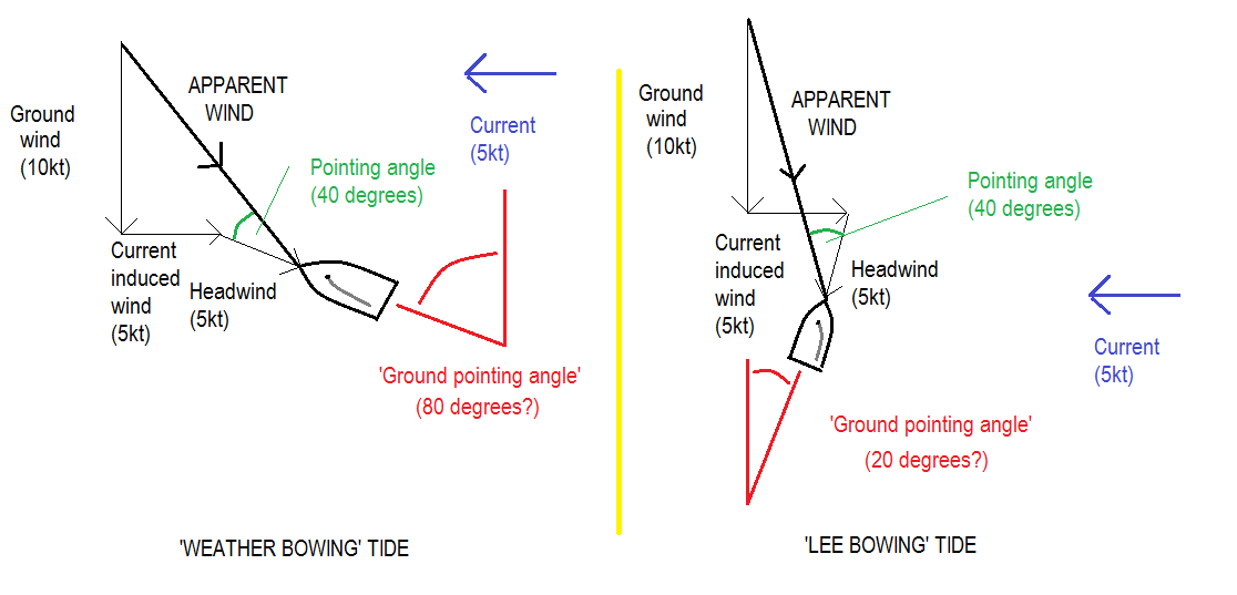 Click image for larger version  Name:Lee Bow Effect.png Views:126 Size:36.6 KB ID:70553