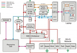 Click image for larger version  Name:Electronics wiring.jpg Views:842 Size:337.2 KB ID:7225