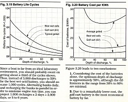 Click image for larger version  Name:Battery Facts.jpg Views:230 Size:451.7 KB ID:72929