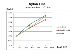 Click image for larger version  Name:nylon stretch.jpg Views:444 Size:59.6 KB ID:73287