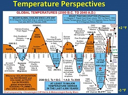 Click image for larger version  Name:temperature perspectives.jpg Views:72 Size:121.9 KB ID:73518