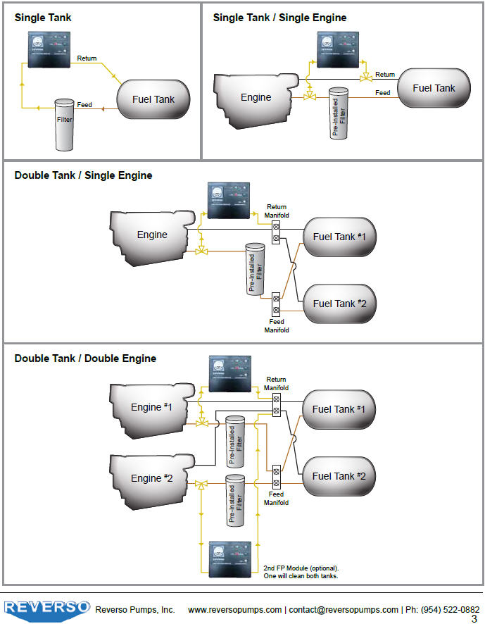 Click image for larger version  Name:Reverso Pumps.jpg Views:180 Size:91.9 KB ID:73686