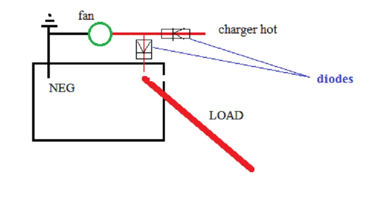 Click image for larger version  Name:battery fan diagram.jpg Views:144 Size:30.8 KB ID:78331