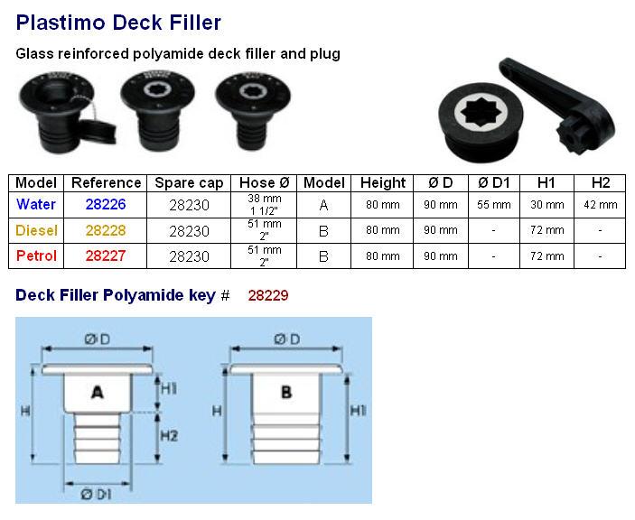Click image for larger version  Name:Plastimo Deck filler.jpg Views:259 Size:62.6 KB ID:79006