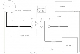 Click image for larger version  Name:inverter-relay circuit-shorepower priority.jpg Views:180 Size:34.5 KB ID:80818