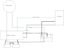 Click image for larger version  Name:Battery charger bypass shorepower priority.jpg Views:143 Size:29.8 KB ID:80819