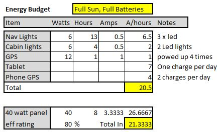 Click image for larger version  Name:energy sun.JPG Views:158 Size:36.1 KB ID:83237