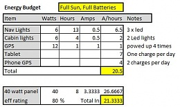 Click image for larger version  Name:energy sun.JPG Views:179 Size:36.1 KB ID:83237