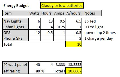 Click image for larger version  Name:energy cloud.JPG Views:166 Size:32.7 KB ID:83238