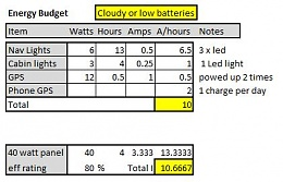 Click image for larger version  Name:energy cloud.JPG Views:179 Size:32.7 KB ID:83238