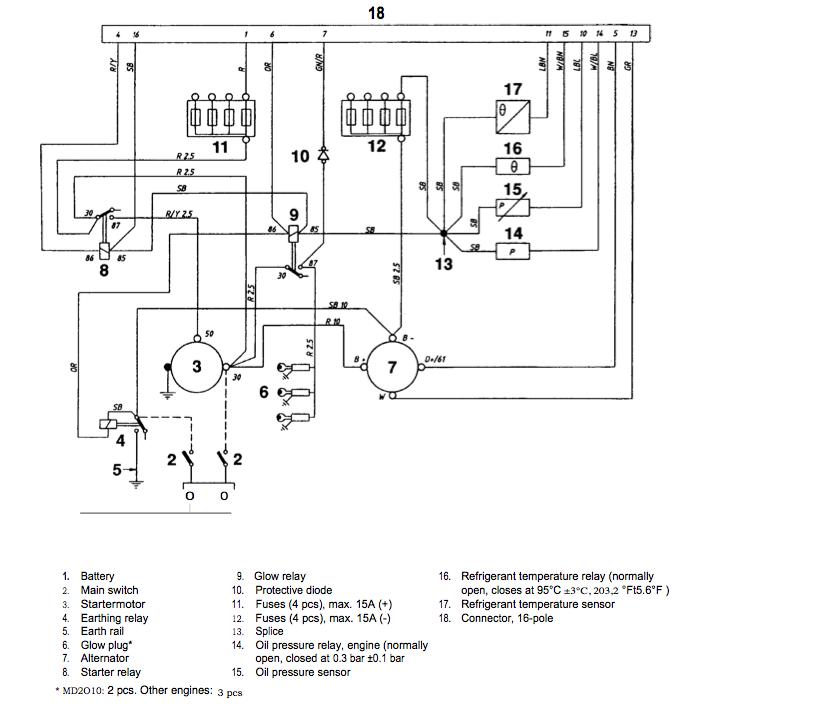 Volvo Penta 5 0 Engine Diagram - 24h schemes on