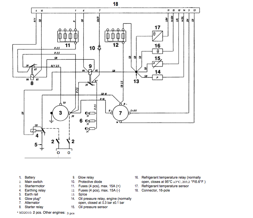 volvo penta 5 0 gl engine diagram  volvo  auto wiring diagram