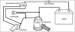 Click image for larger version  Name:BilgePumpIndicator.jpg Views:24927 Size:60.2 KB ID:84483