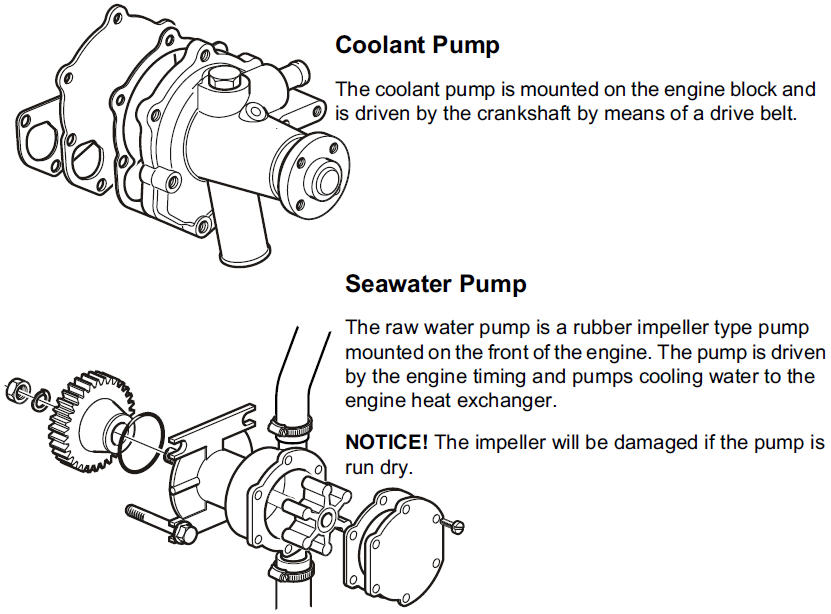 Click image for larger version  Name:Water Pumps.jpg Views:97 Size:94.5 KB ID:86182
