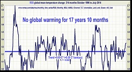 Click image for larger version  Name:Nowarming.jpg Views:220 Size:82.7 KB ID:86249
