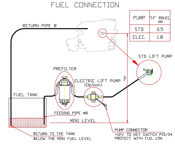 Click image for larger version  Name:Fuel return.jpg Views:100 Size:73.6 KB ID:86419