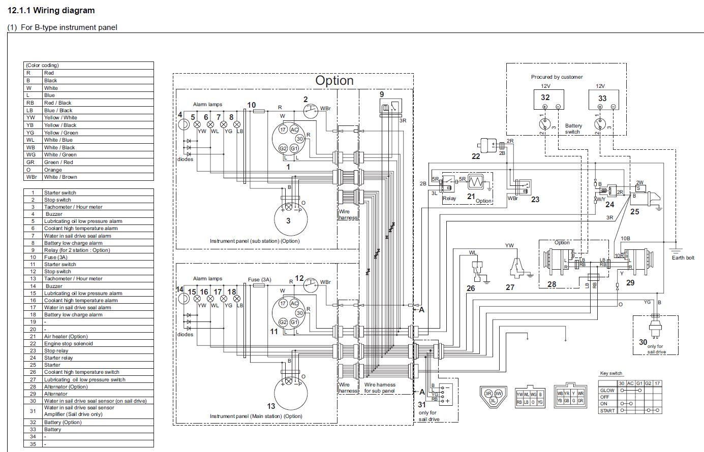 Volvo Penta Fuse Box Wiring Diagrams. Volvo. Auto Wiring