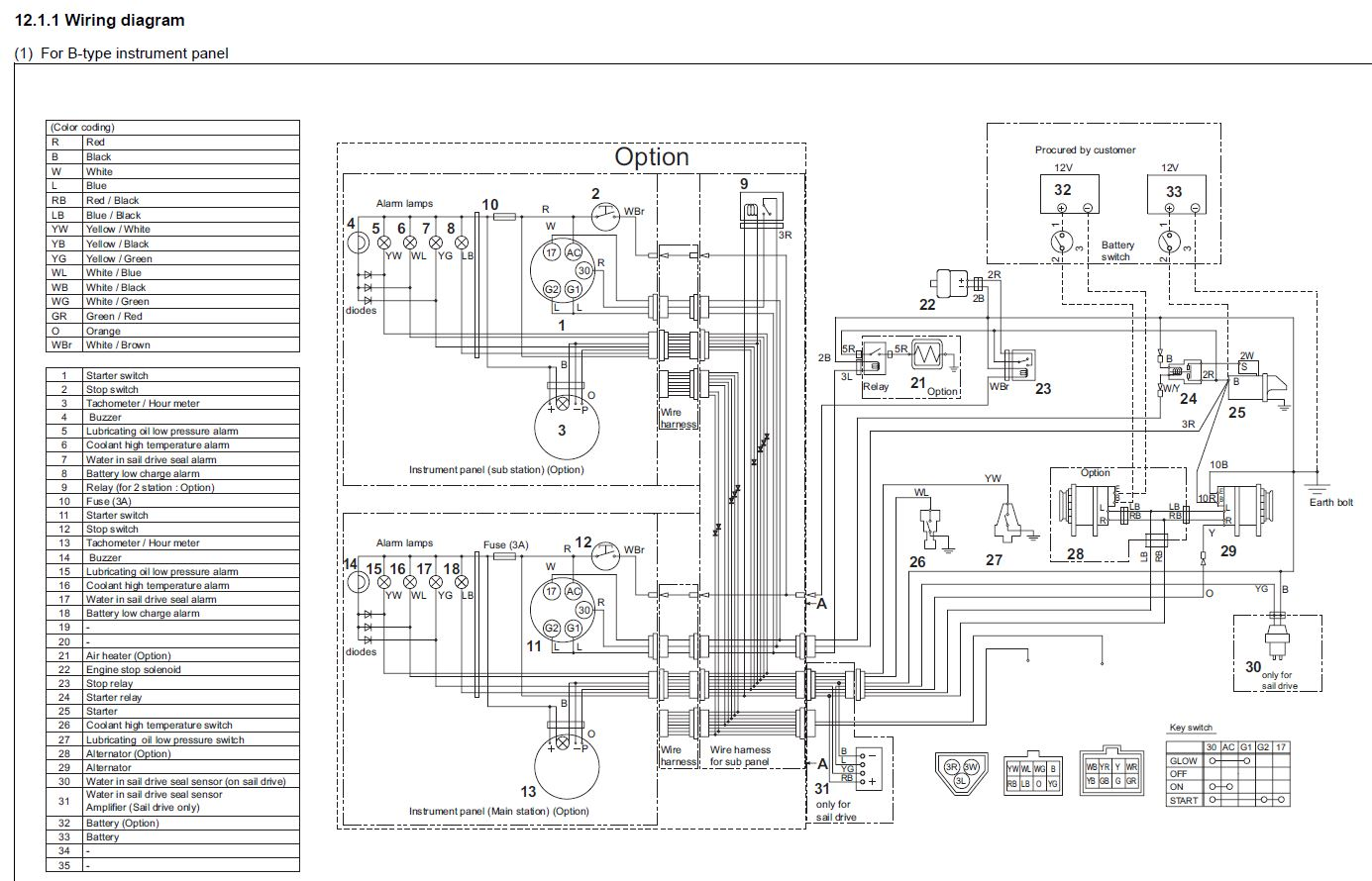 mando marine alternator wiring diagram  u2013 wirdig
