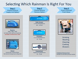 Click image for larger version  Name:rainman_desalination_selection.jpg Views:408 Size:334.6 KB ID:89730