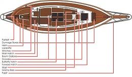 Click image for larger version  Name:birdseye.jpg Views:502 Size:42.8 KB ID:91550
