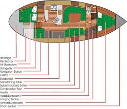 Click image for larger version  Name:interiorplan.jpg Views:489 Size:64.3 KB ID:91551