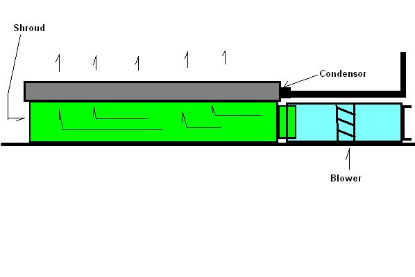 Click image for larger version  Name:ac condensor blower.JPG Views:92 Size:17.0 KB ID:9348