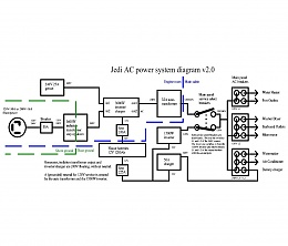 Click image for larger version  Name:AC power system diagram.jpg Views:8221 Size:118.3 KB ID:9391