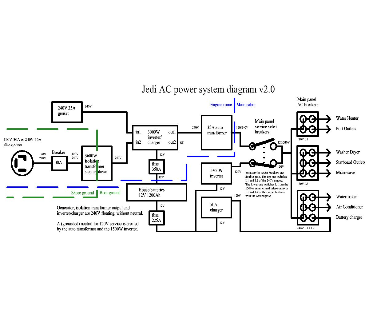 240v wiring diagram system