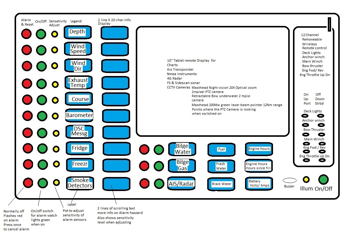 Click image for larger version  Name:Master Panel.jpg Views:332 Size:246.5 KB ID:93953