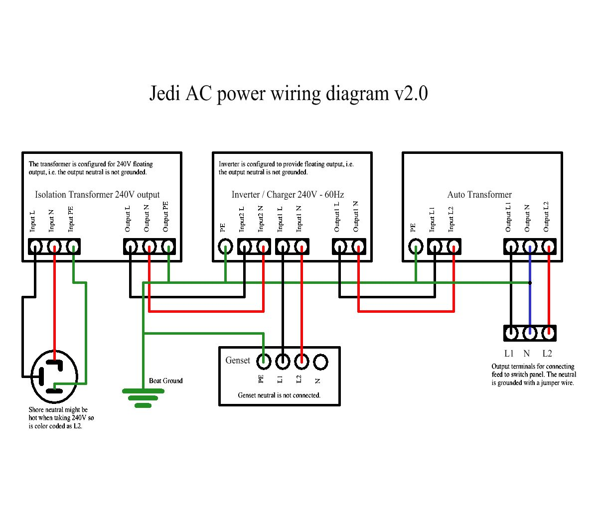 cabin wiring diagram with converter cabin heater wiring