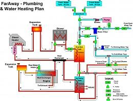 Click image for larger version  Name:FarAway - Plumbing & Water Heating Plan Final.jpg Views:2876 Size:264.5 KB ID:96642