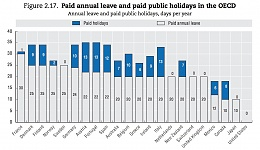 Click image for larger version  Name:Paid leave.jpg Views:78 Size:239.1 KB ID:98409