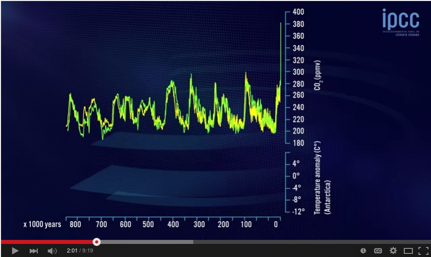 Click image for larger version  Name:ipcc-graph.jpg Views:47 Size:115.8 KB ID:99680