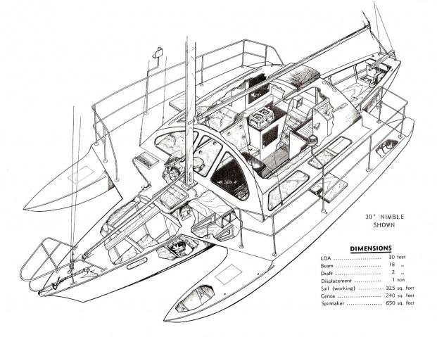 Trimarans - All Piver Trimarans. - Page 3 - Cruisers & Sailing Forums